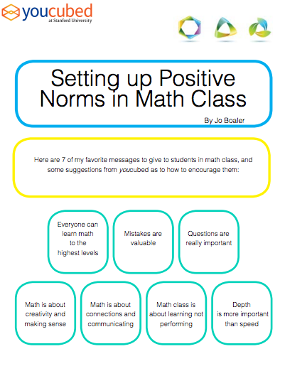 positive norms